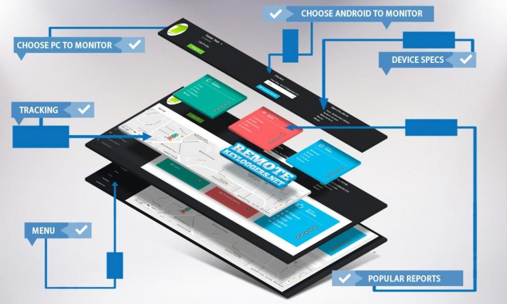 android windows spy isometric control panel